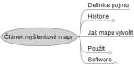 Myšlenkové mapy - ilustrační obrázek